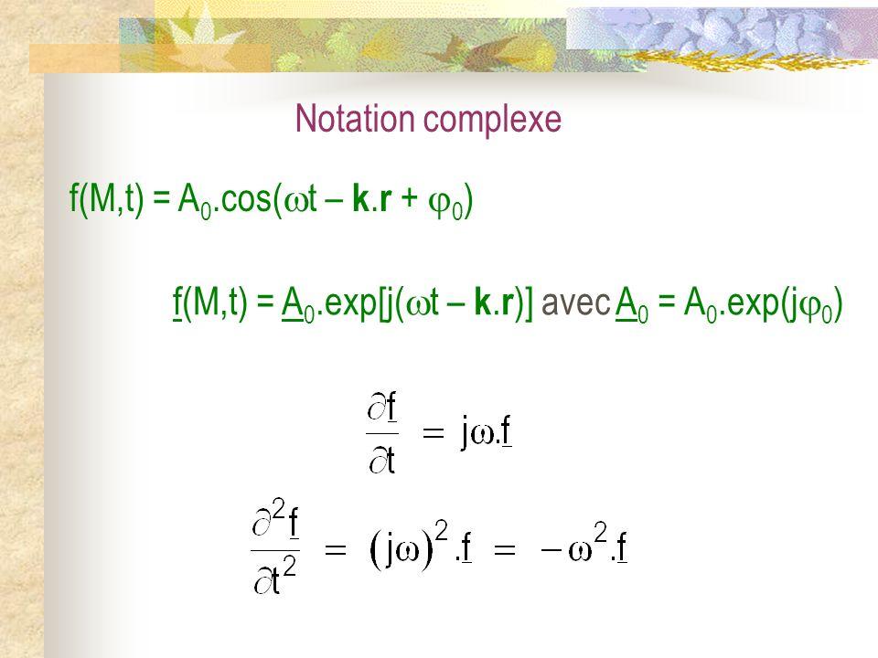 Notation complexe f(M,t) = A0.cos(t – k.r + 0) f(M,t) = A0.exp[j(t – k.r)] avec A0 = A0.exp(j0)